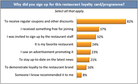 loyalty_chart_2_450
